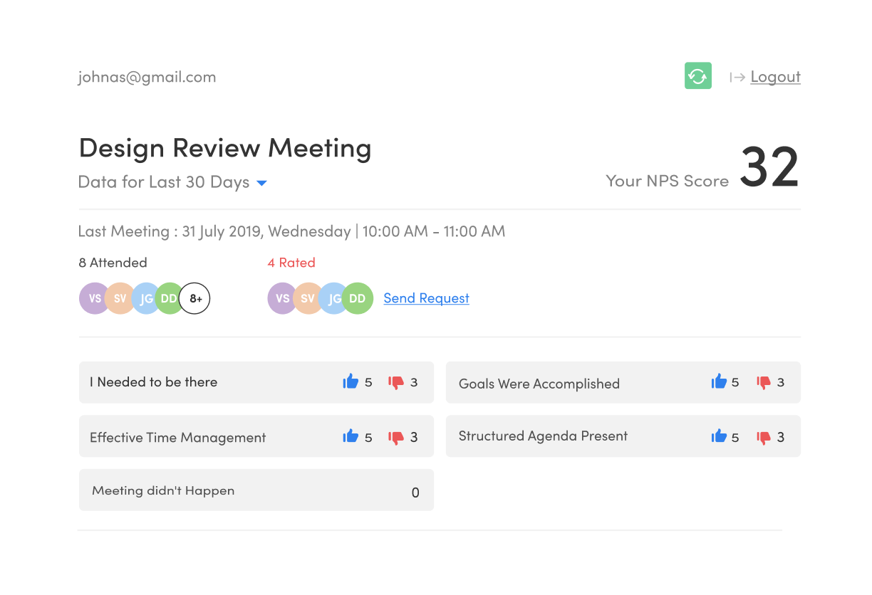 Sync your Calendar and connect your meetings schedule with Rate The Meeting.